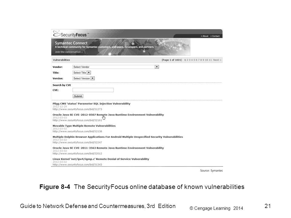 Figure 8-4 The SecurityFocus online database of known vulnerabilities