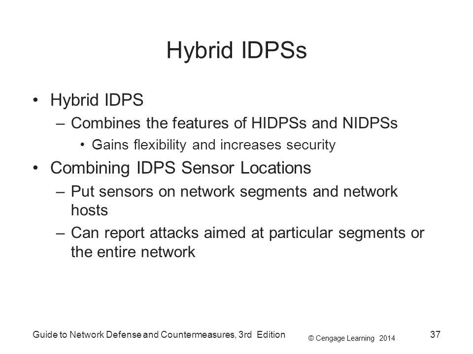 Hybrid IDPSs Hybrid IDPS Combining IDPS Sensor Locations
