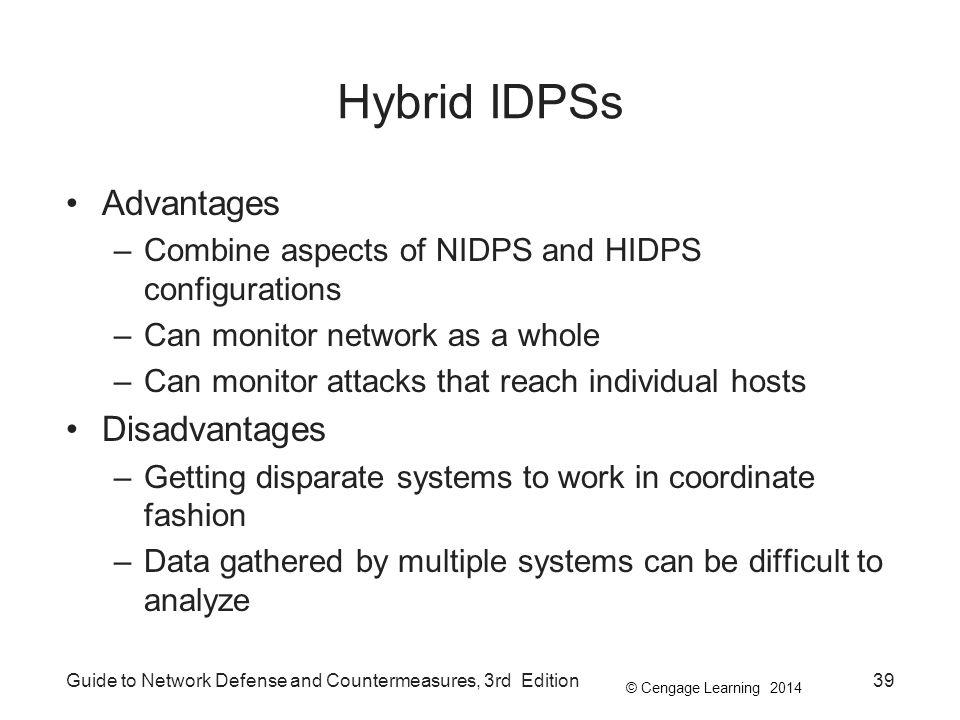 Hybrid IDPSs Advantages Disadvantages