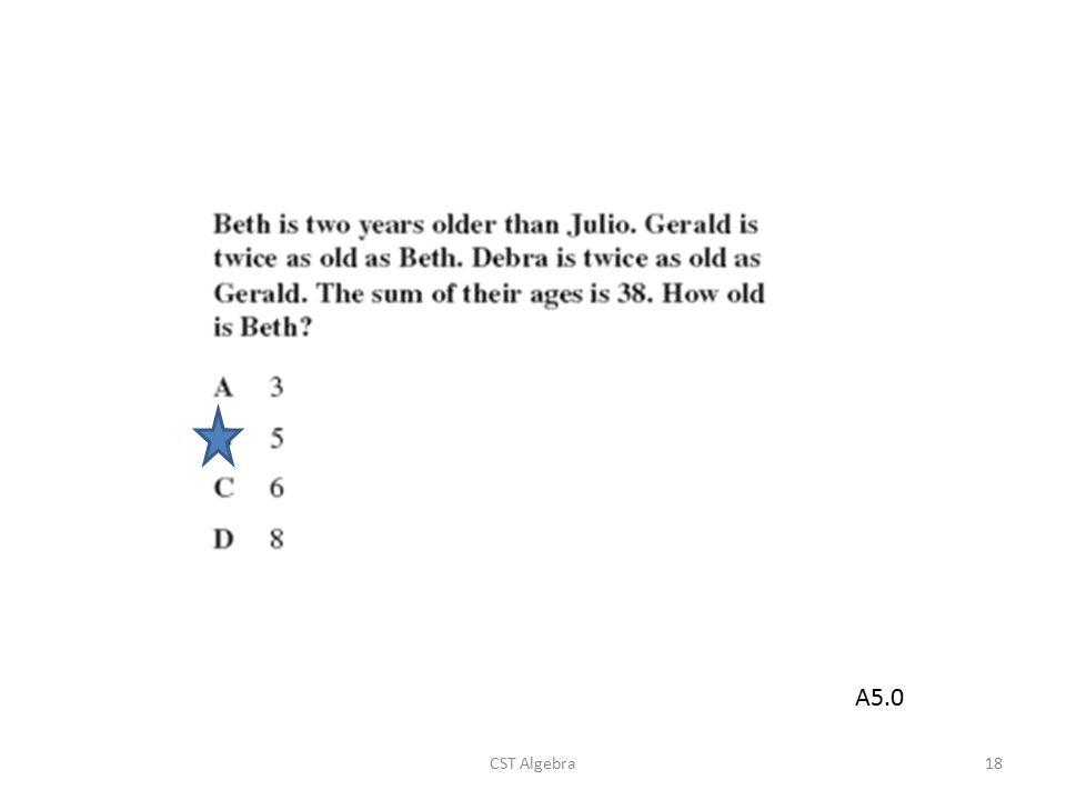 A5.0 CST Algebra