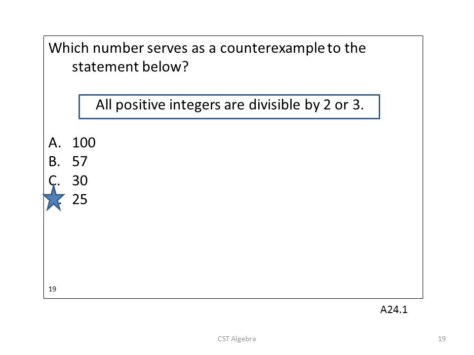 Which number serves as a counterexample to the statement below