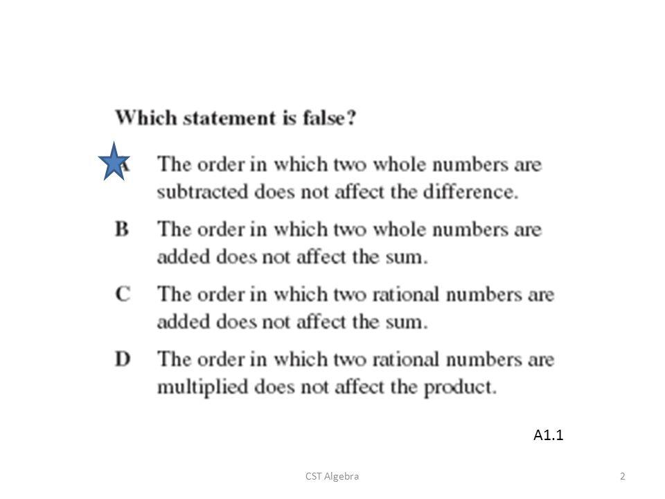 A1.1 CST Algebra
