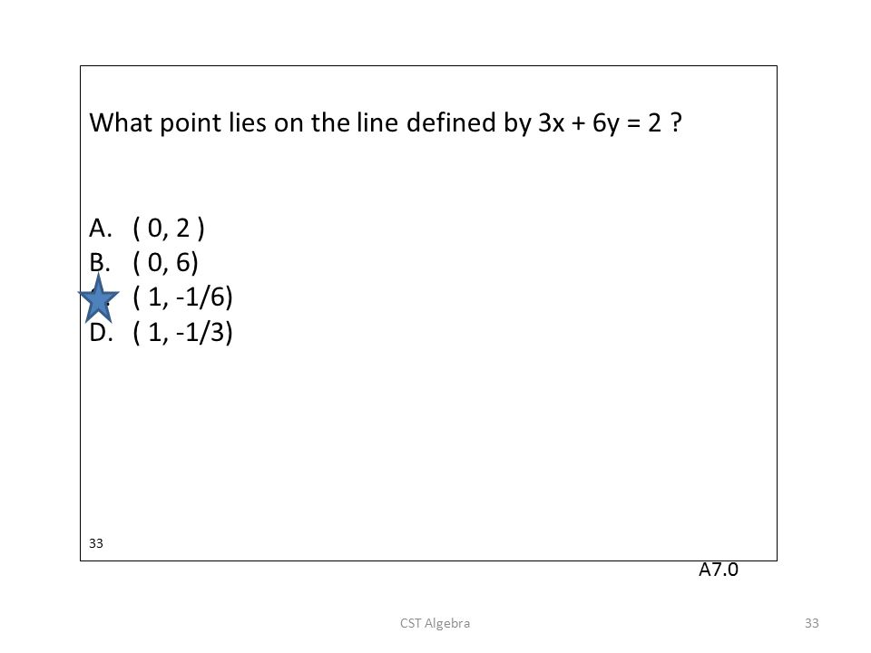 What point lies on the line defined by 3x + 6y = 2