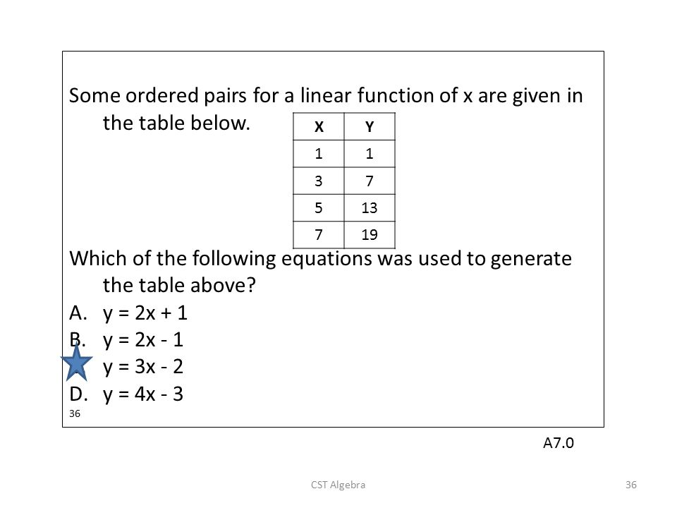 Which of the following equations was used to generate the table above