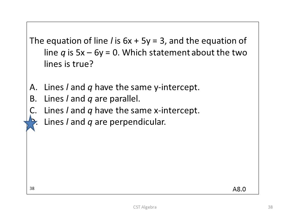 Lines l and q have the same y-intercept. Lines l and q are parallel.