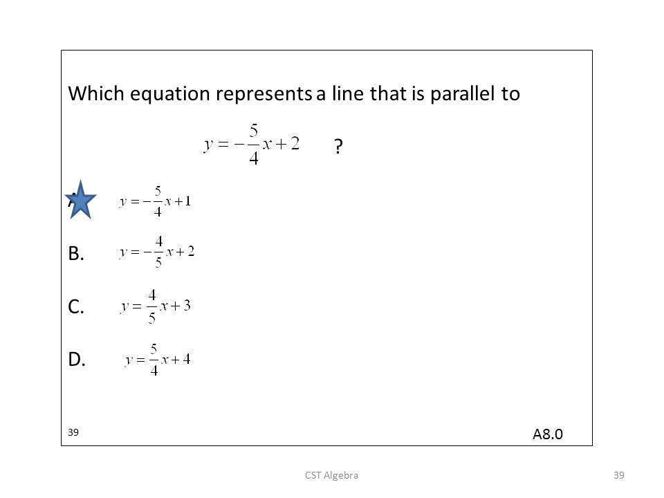 Which equation represents a line that is parallel to A. B. C. D.