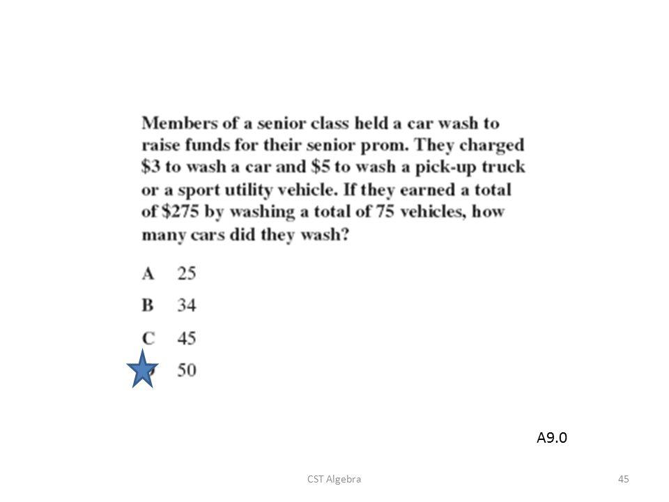 A9.0 CST Algebra