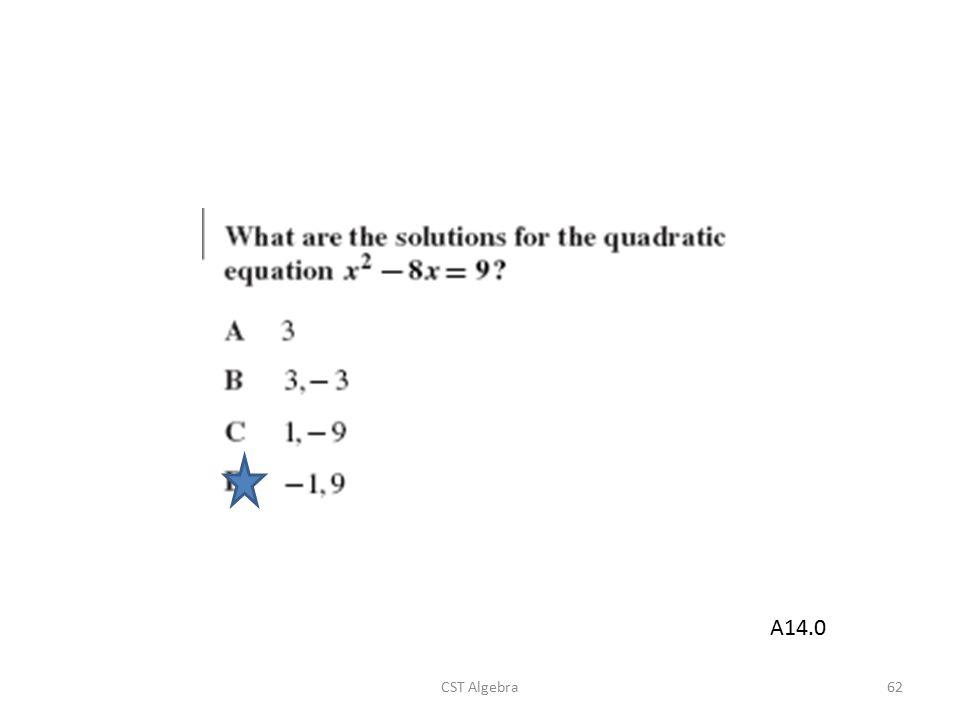 A14.0 CST Algebra