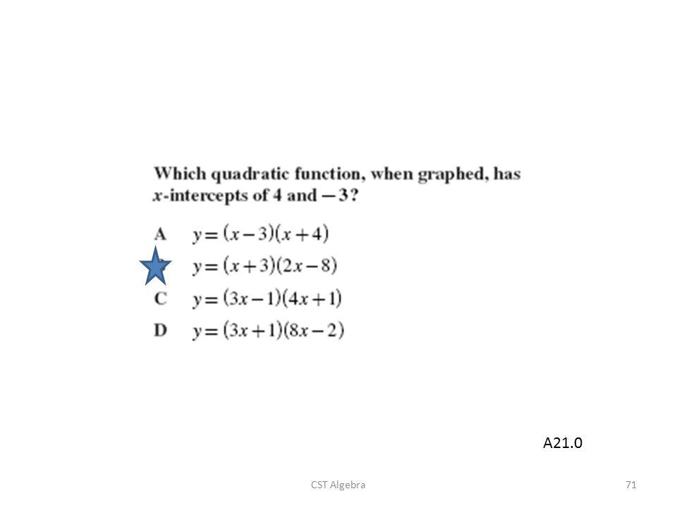 A21.0 CST Algebra