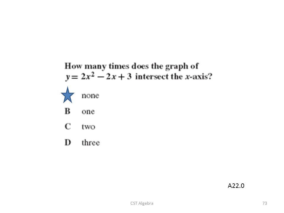 A22.0 CST Algebra