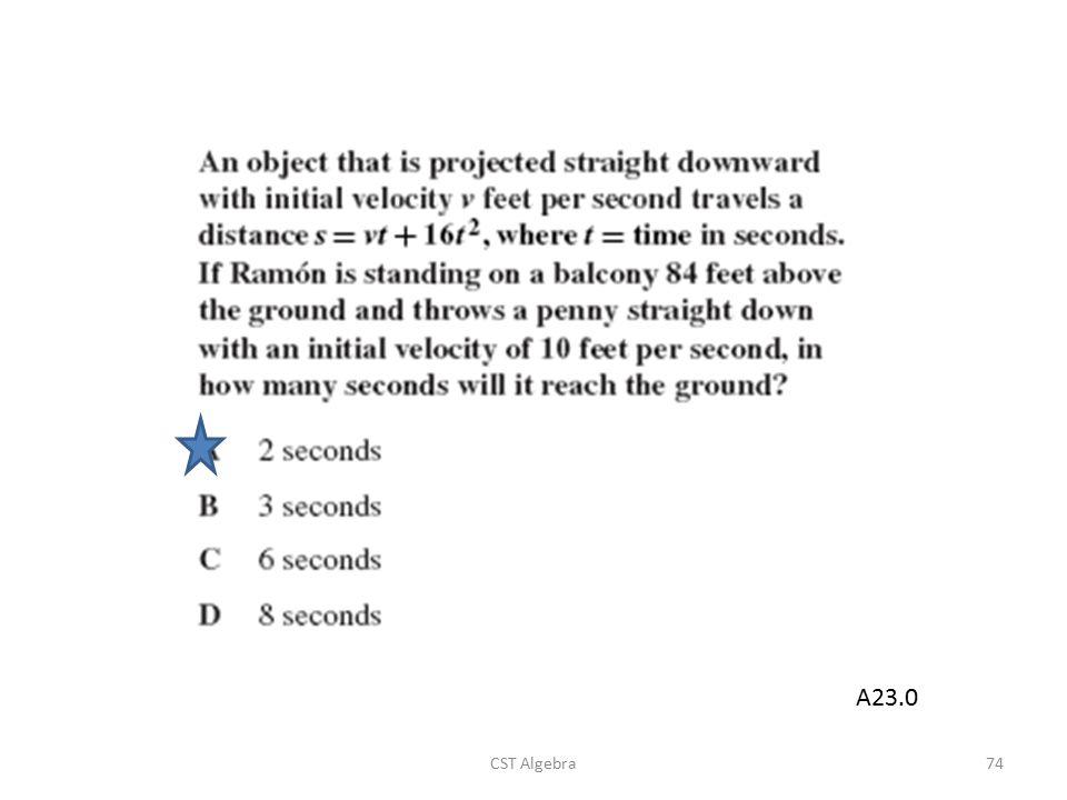A23.0 CST Algebra