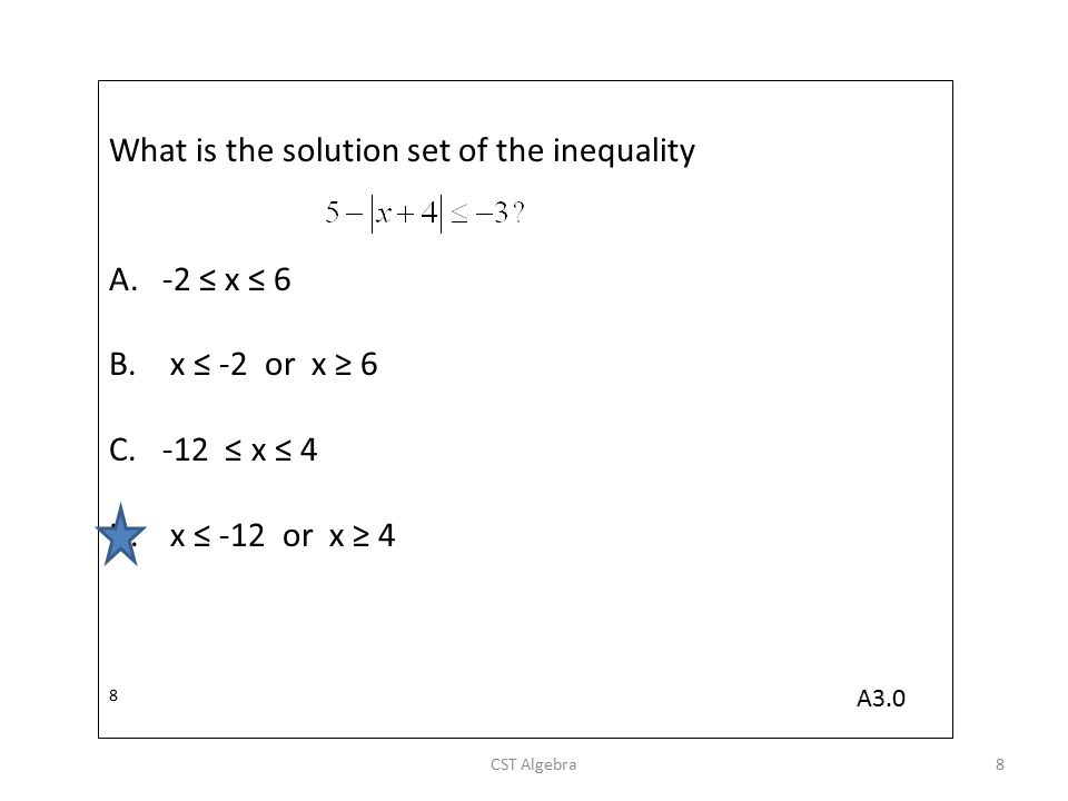 What is the solution set of the inequality