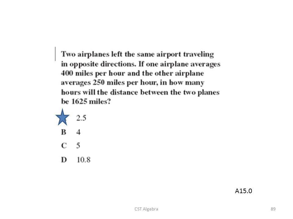 A15.0 CST Algebra