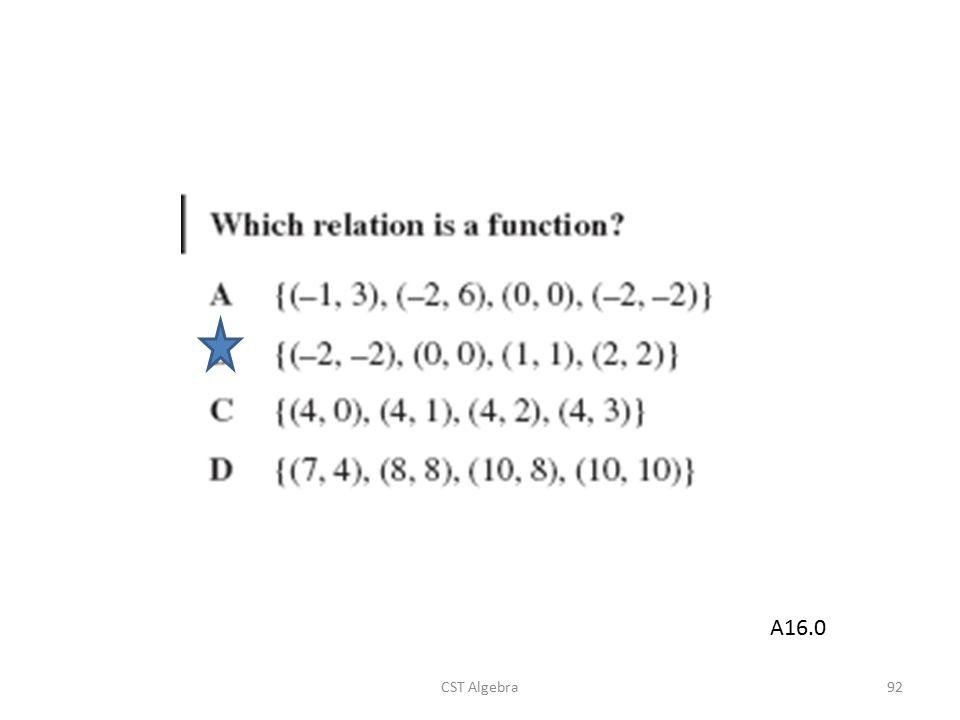 A16.0 CST Algebra