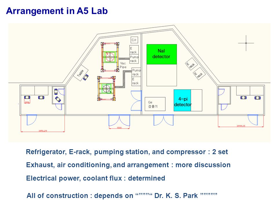 Arrangement in A5 Lab Refrigerator, E-rack, pumping station, and compressor : 2 set. Exhaust, air conditioning, and arrangement : more discussion.
