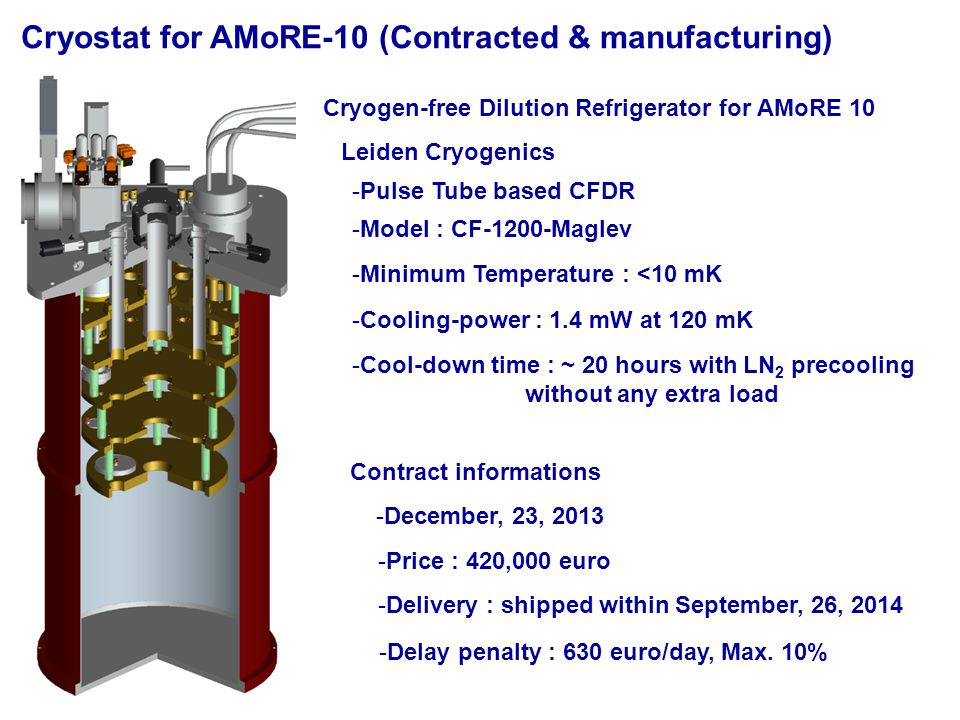 Cryostat for AMoRE-10 (Contracted & manufacturing)