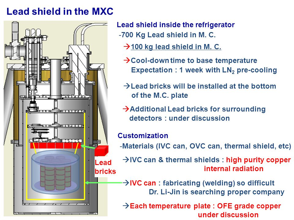 Lead shield in the MXC Lead shield inside the refrigerator