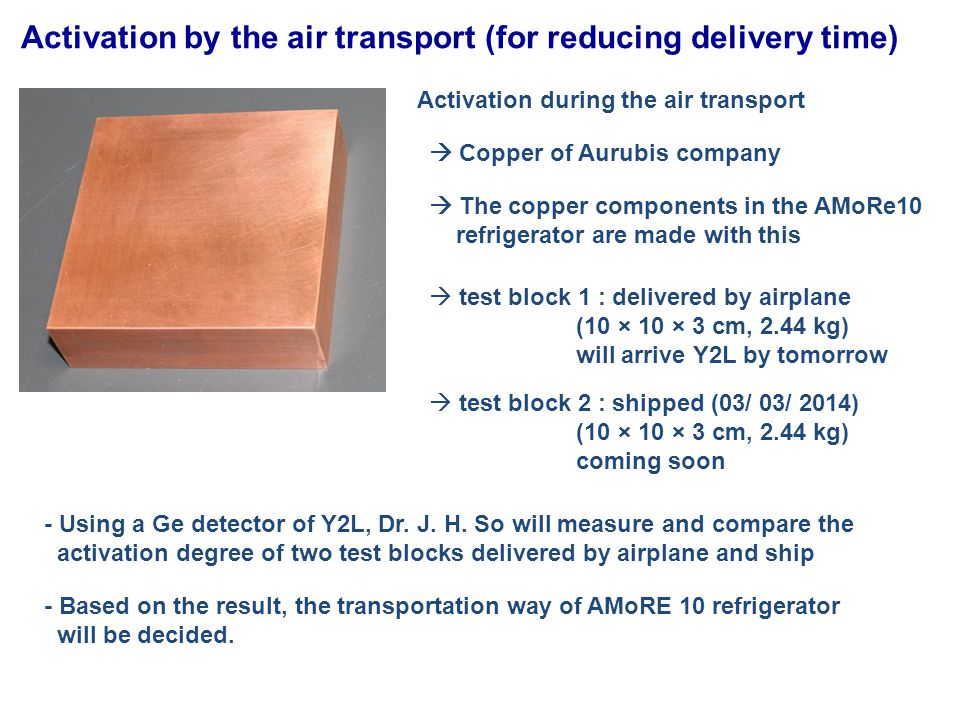 Activation by the air transport (for reducing delivery time)