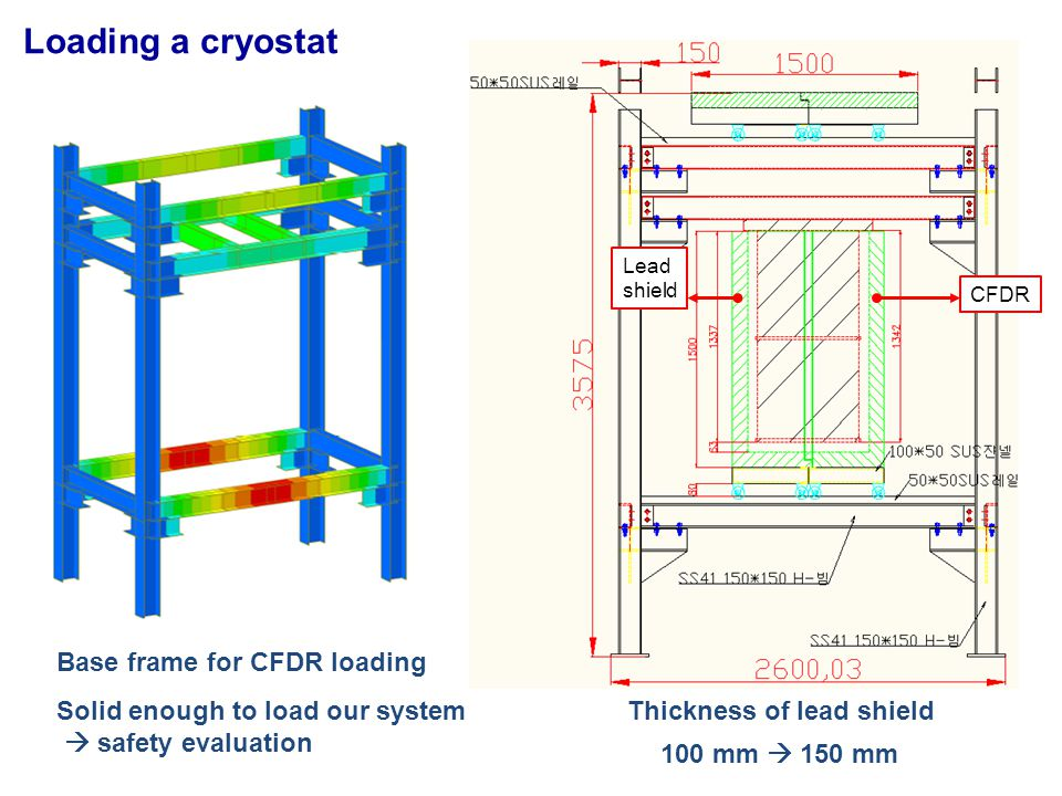 Loading a cryostat Base frame for CFDR loading