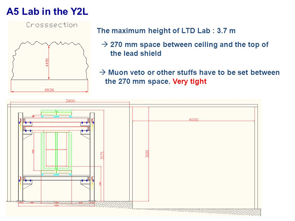 A5 Lab in the Y2L The maximum height of LTD Lab : 3.7 m