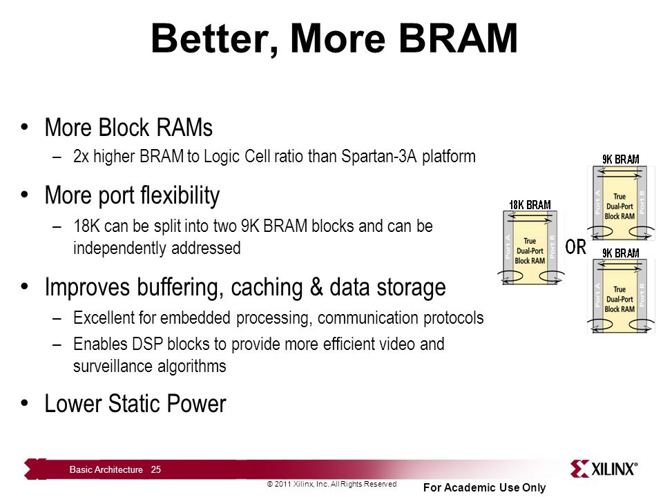 Better, More BRAM More Block RAMs More port flexibility