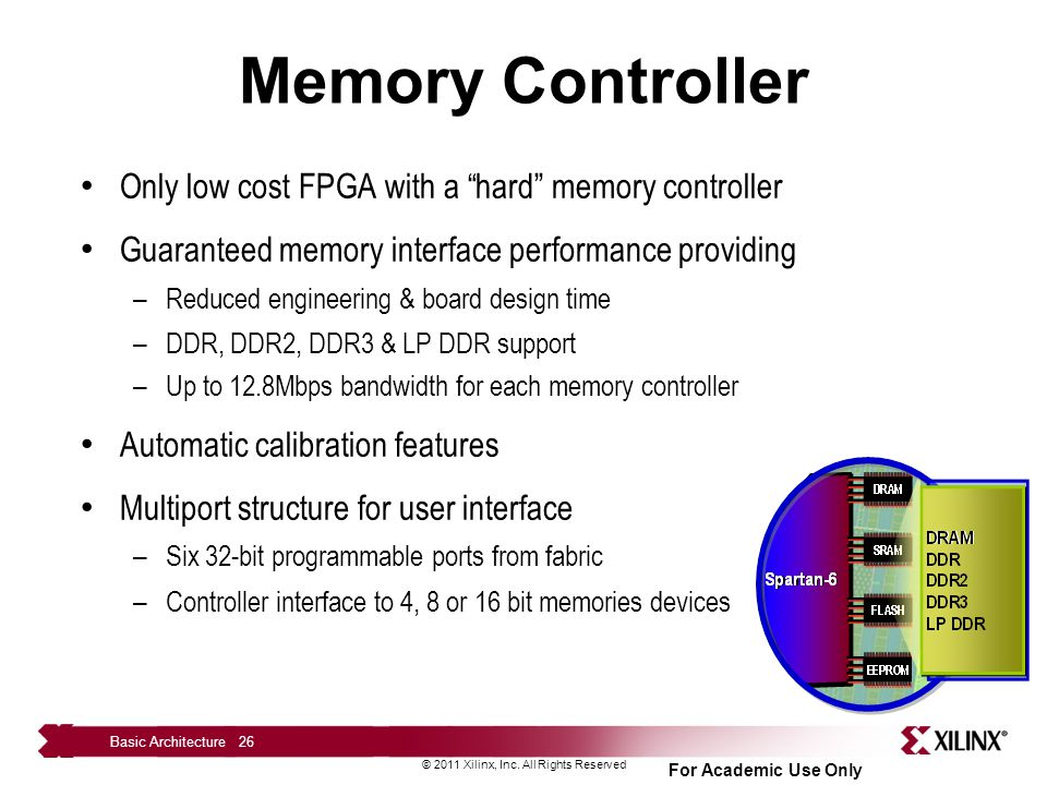 Memory Controller Only low cost FPGA with a hard memory controller
