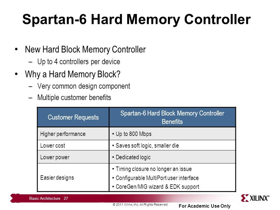 Spartan-6 Hard Memory Controller