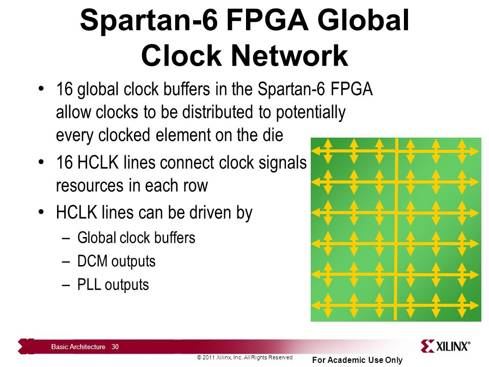 Spartan-6 FPGA Global Clock Network