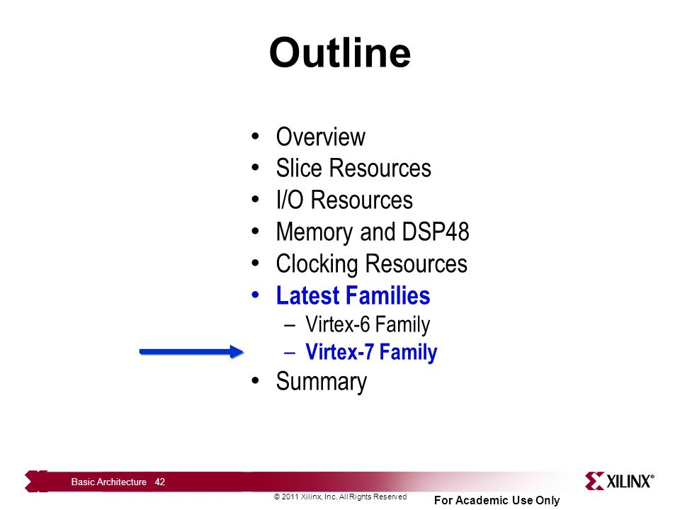 Outline Overview Slice Resources I/O Resources Memory and DSP48