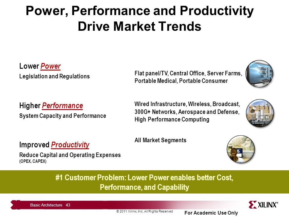 Power, Performance and Productivity Drive Market Trends