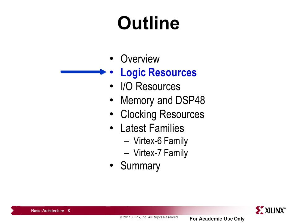 Outline Overview Logic Resources I/O Resources Memory and DSP48
