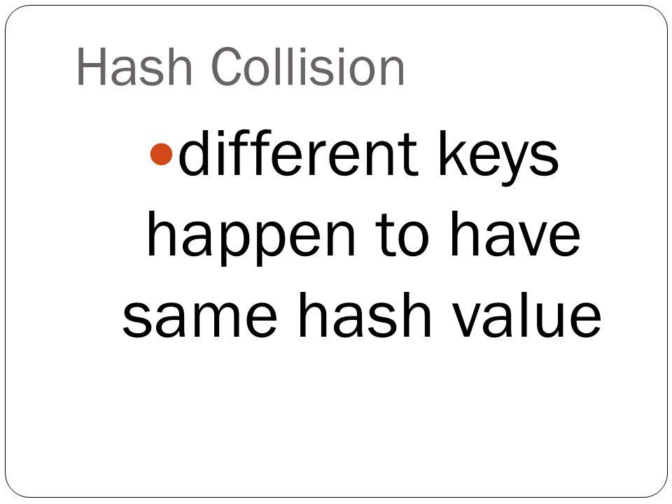 different keys happen to have same hash value