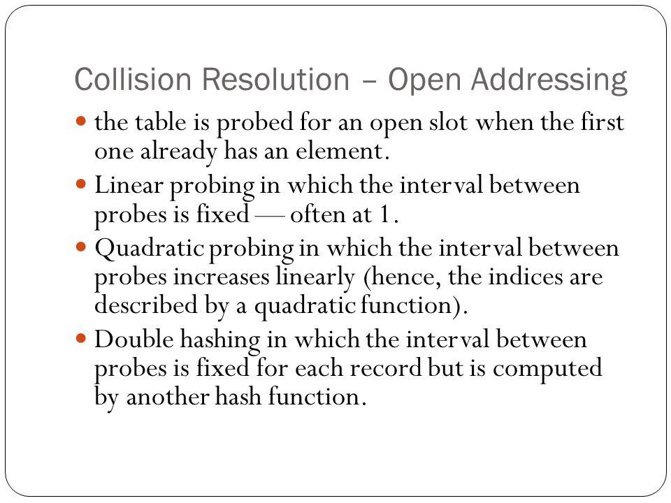 Collision Resolution – Open Addressing