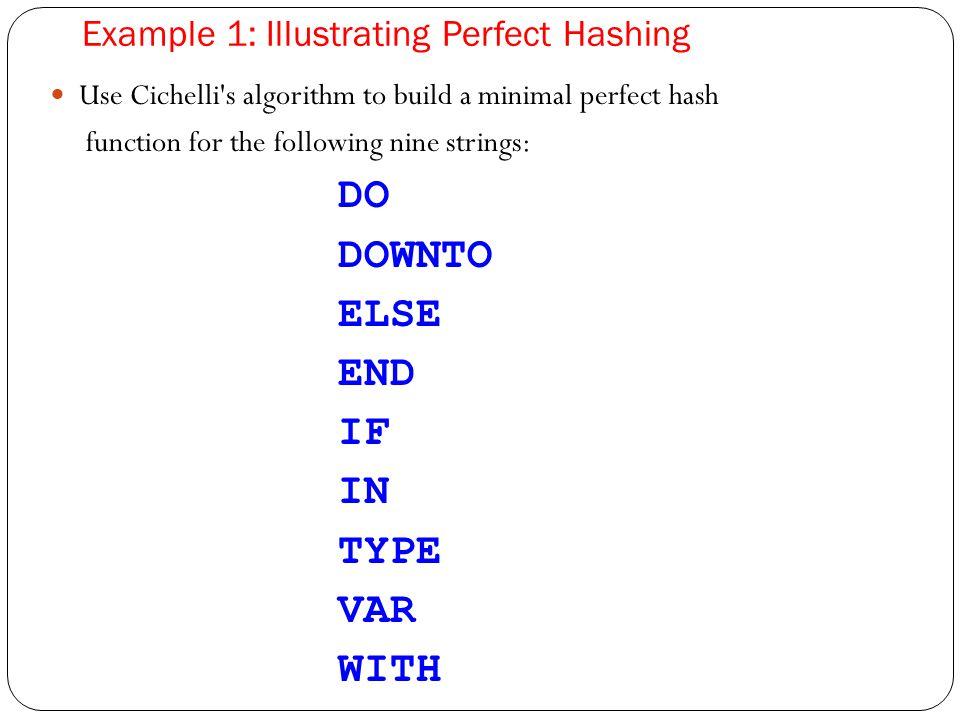 Example 1: Illustrating Perfect Hashing
