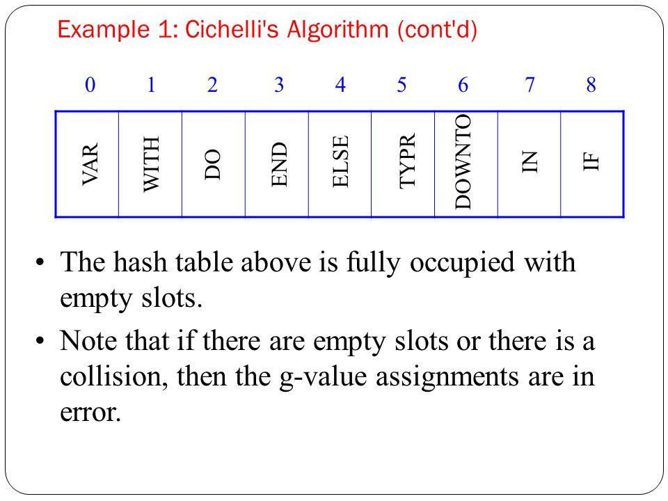 Example 1: Cichelli s Algorithm (cont d)