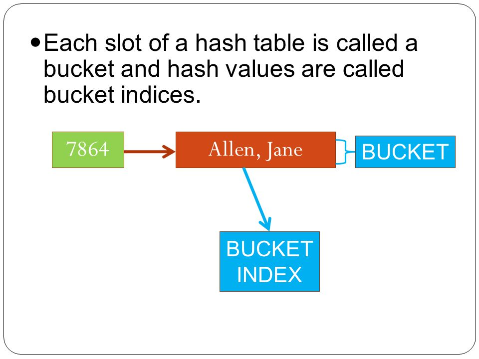 Each slot of a hash table is called a bucket and hash values are called bucket indices.