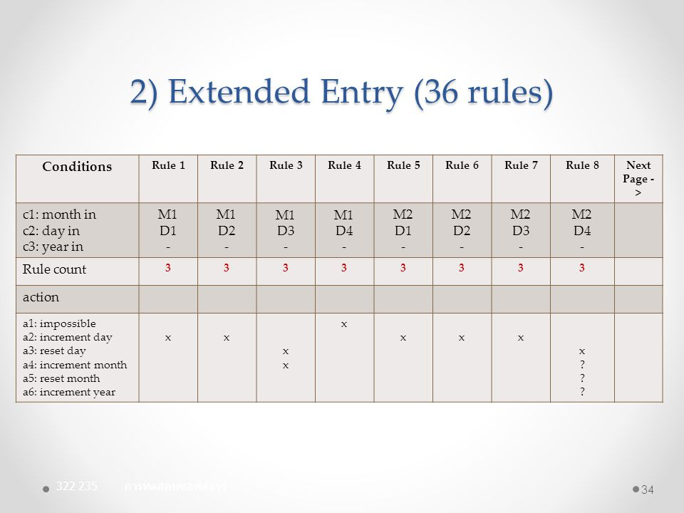 2) Extended Entry (36 rules)