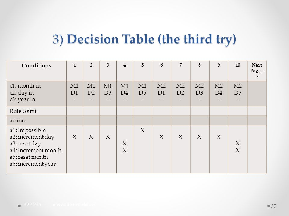 3) Decision Table (the third try)