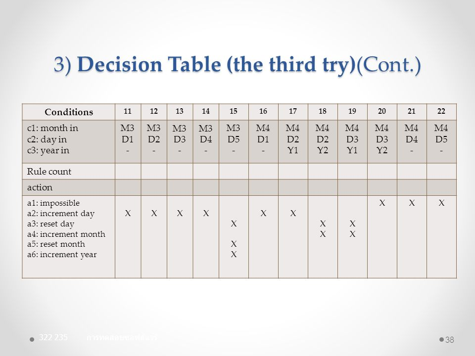 3) Decision Table (the third try)(Cont.)