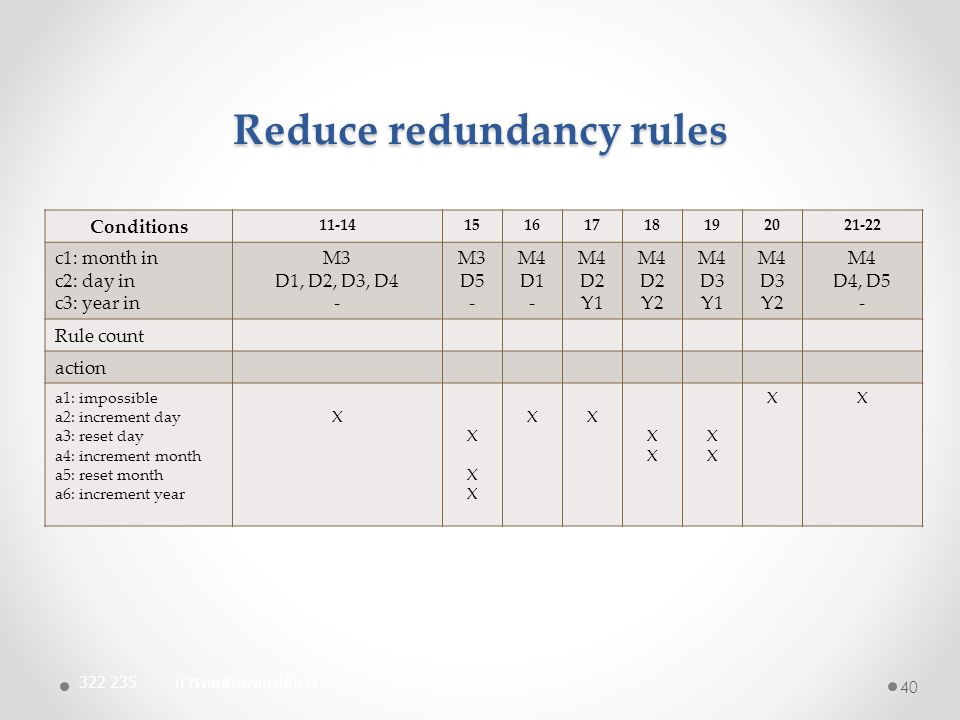 Reduce redundancy rules