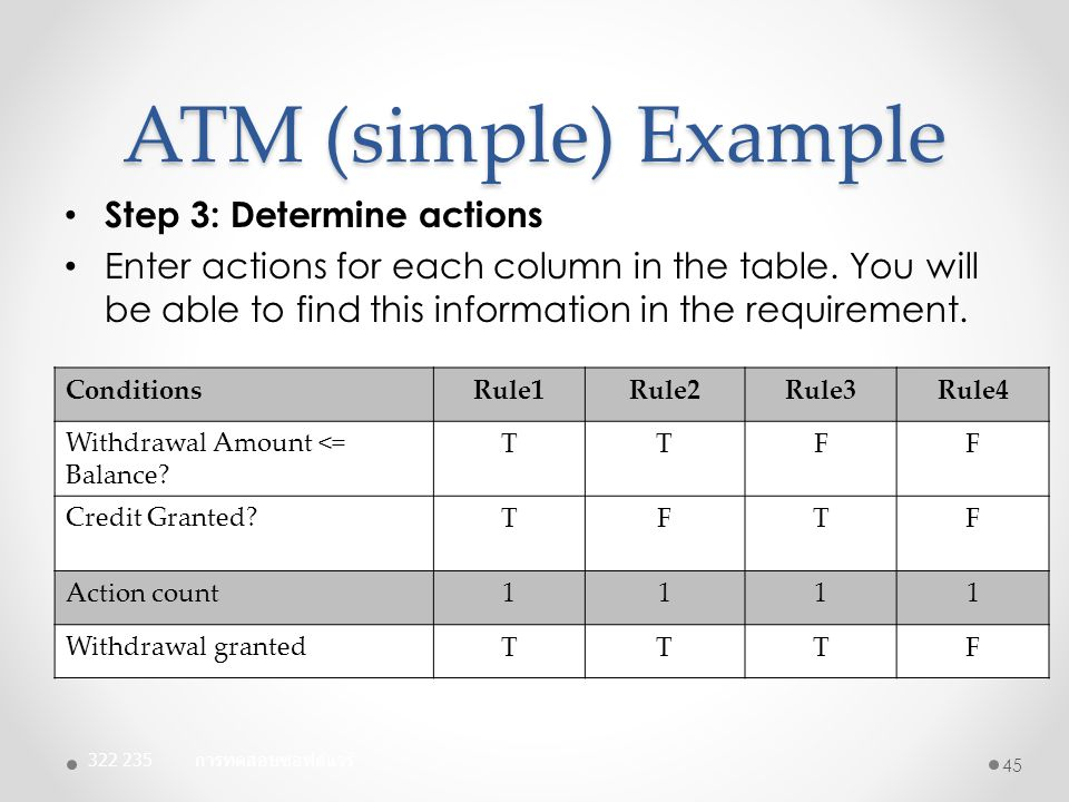 ATM (simple) Example Step 3: Determine actions