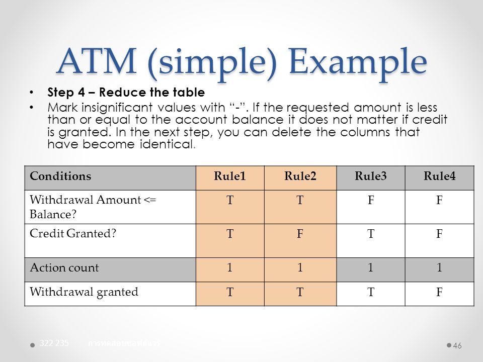 ATM (simple) Example Step 4 – Reduce the table