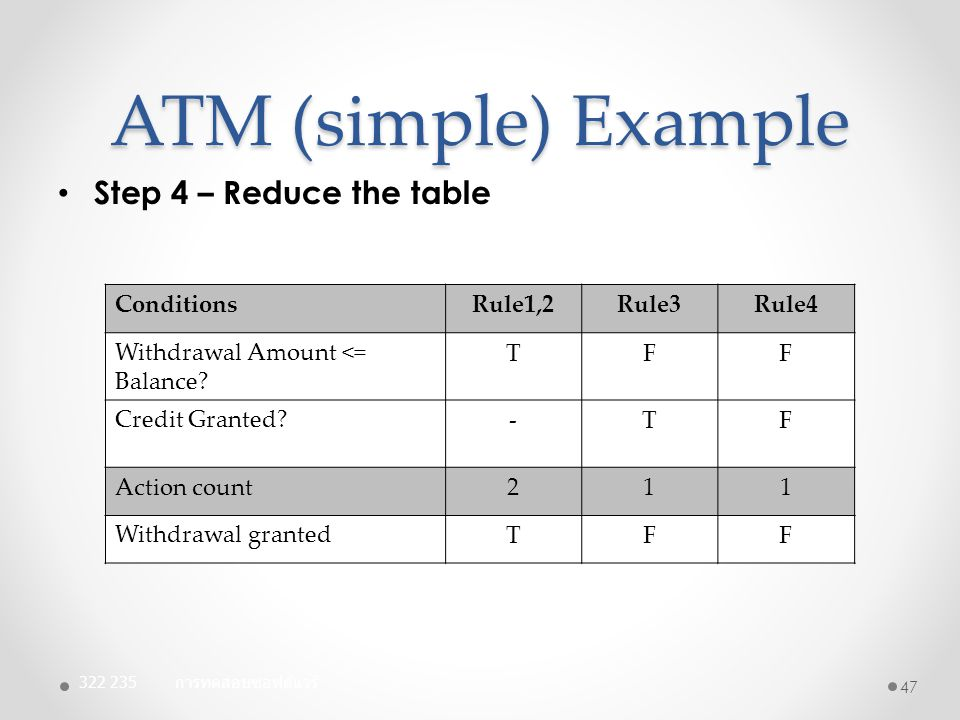 ATM (simple) Example Step 4 – Reduce the table Conditions Rule1,2
