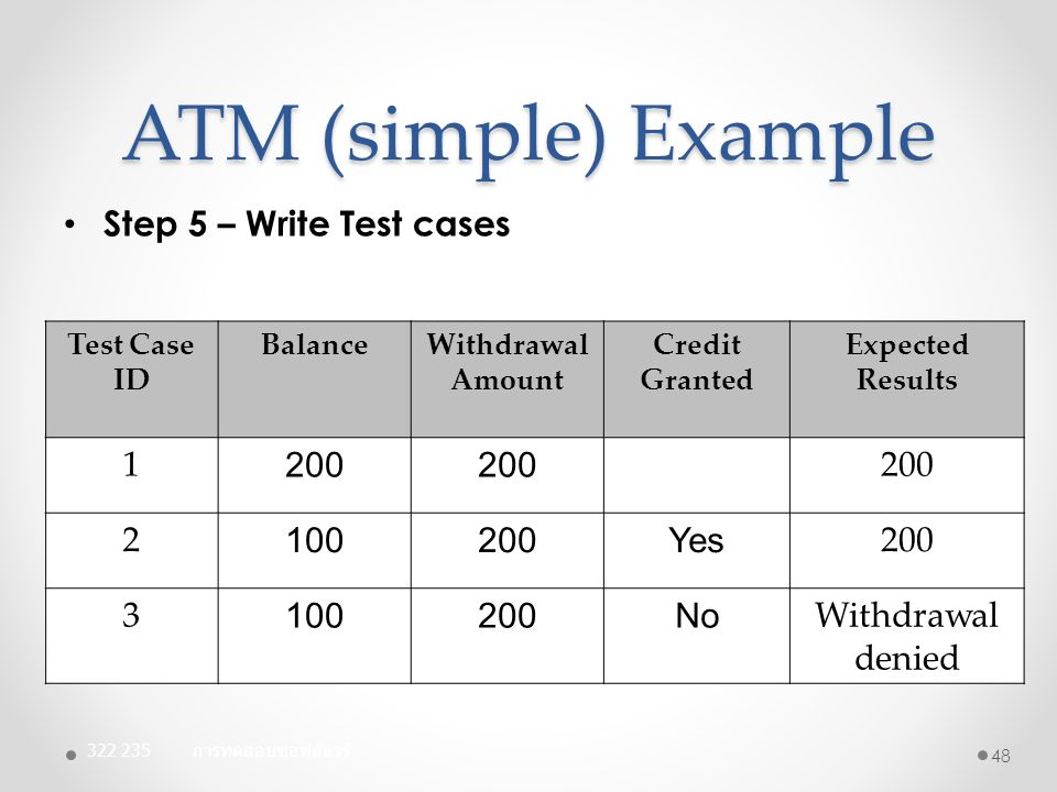 ATM (simple) Example Step 5 – Write Test cases 1 200 2 100 Yes 3 No