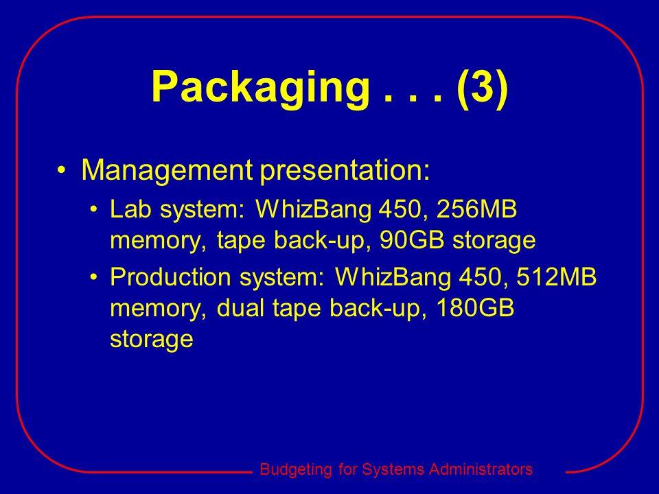 Packaging . . . (3) Management presentation: