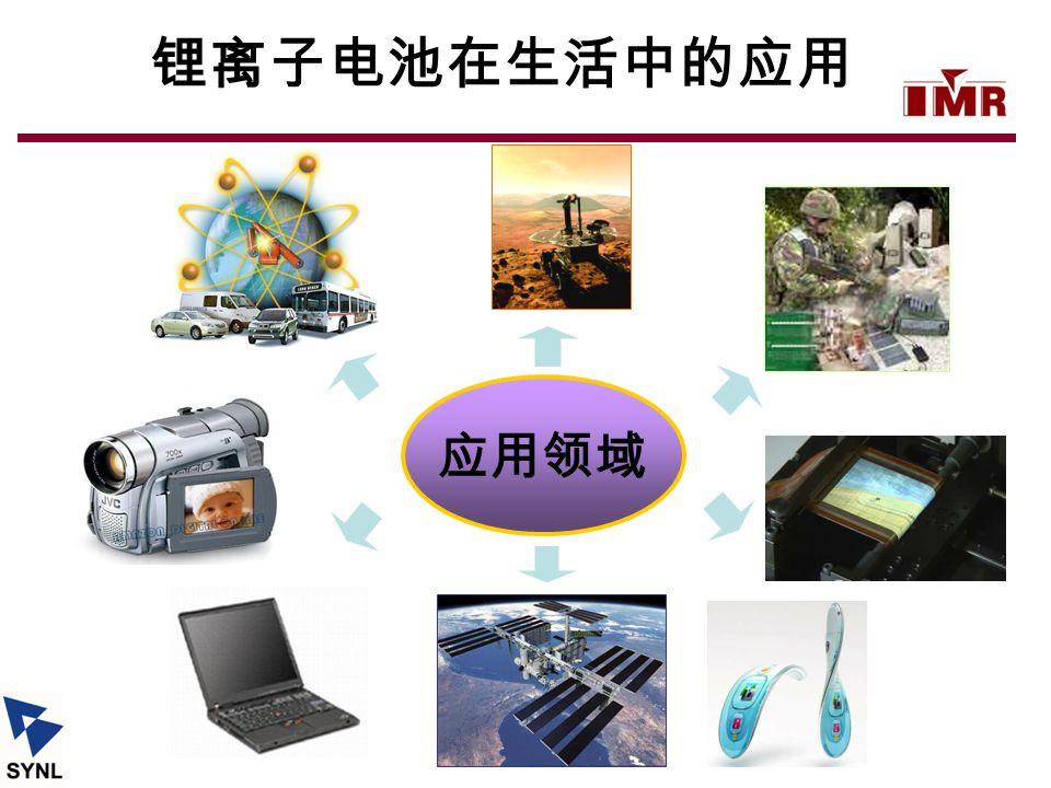 锂离子电池在生活中的应用 应用领域 2