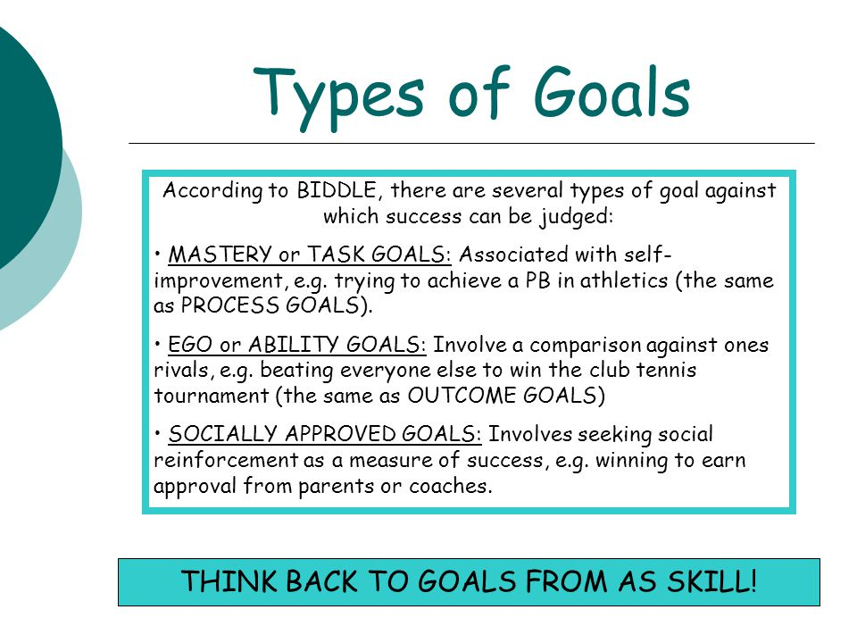 THINK BACK TO GOALS FROM AS SKILL!