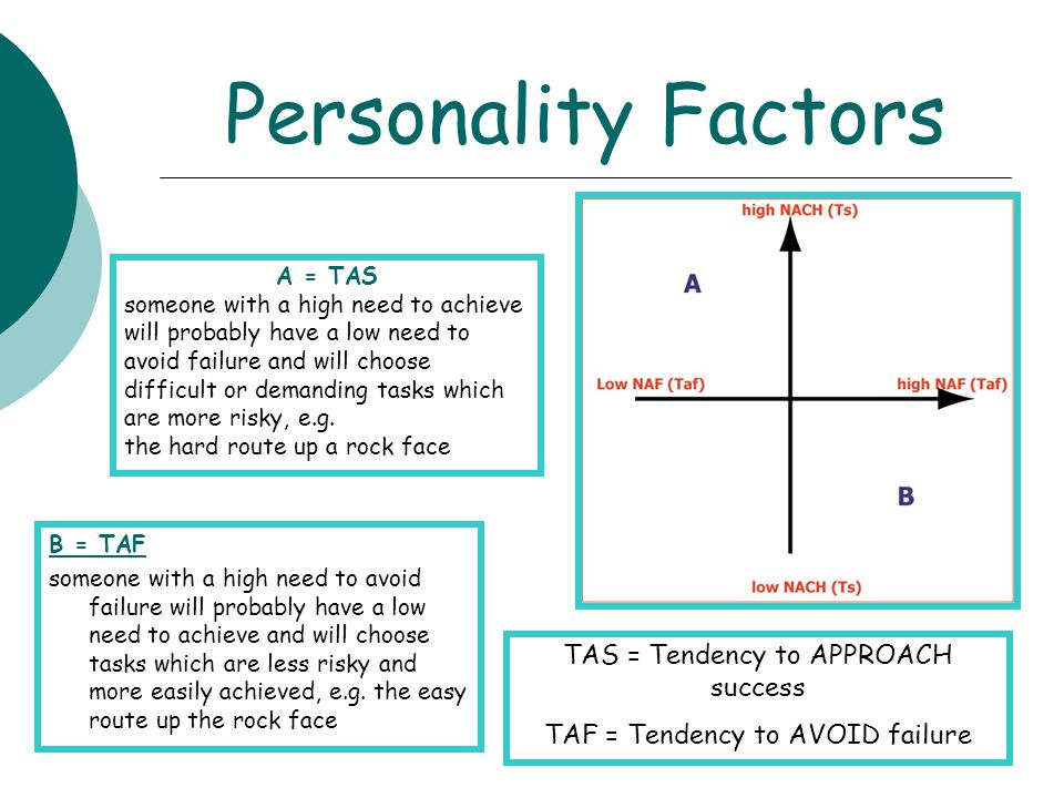 Personality Factors TAS = Tendency to APPROACH success