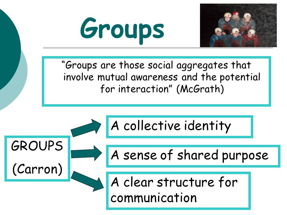 Groups A collective identity GROUPS (Carron) A sense of shared purpose