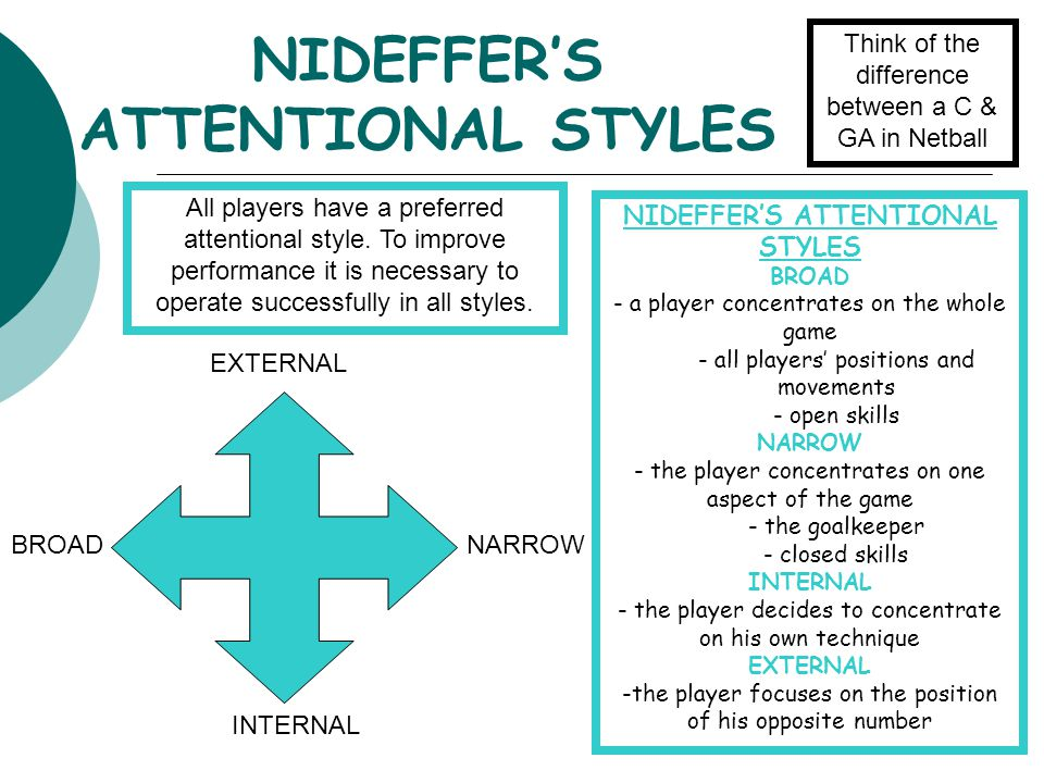 NIDEFFER'S ATTENTIONAL STYLES